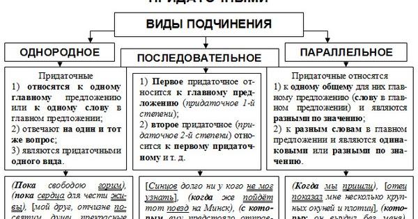 Ретасол инструкция по применению, Ретасол цена