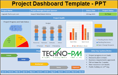 Project Dashboard Template, powerpoint dashboard template