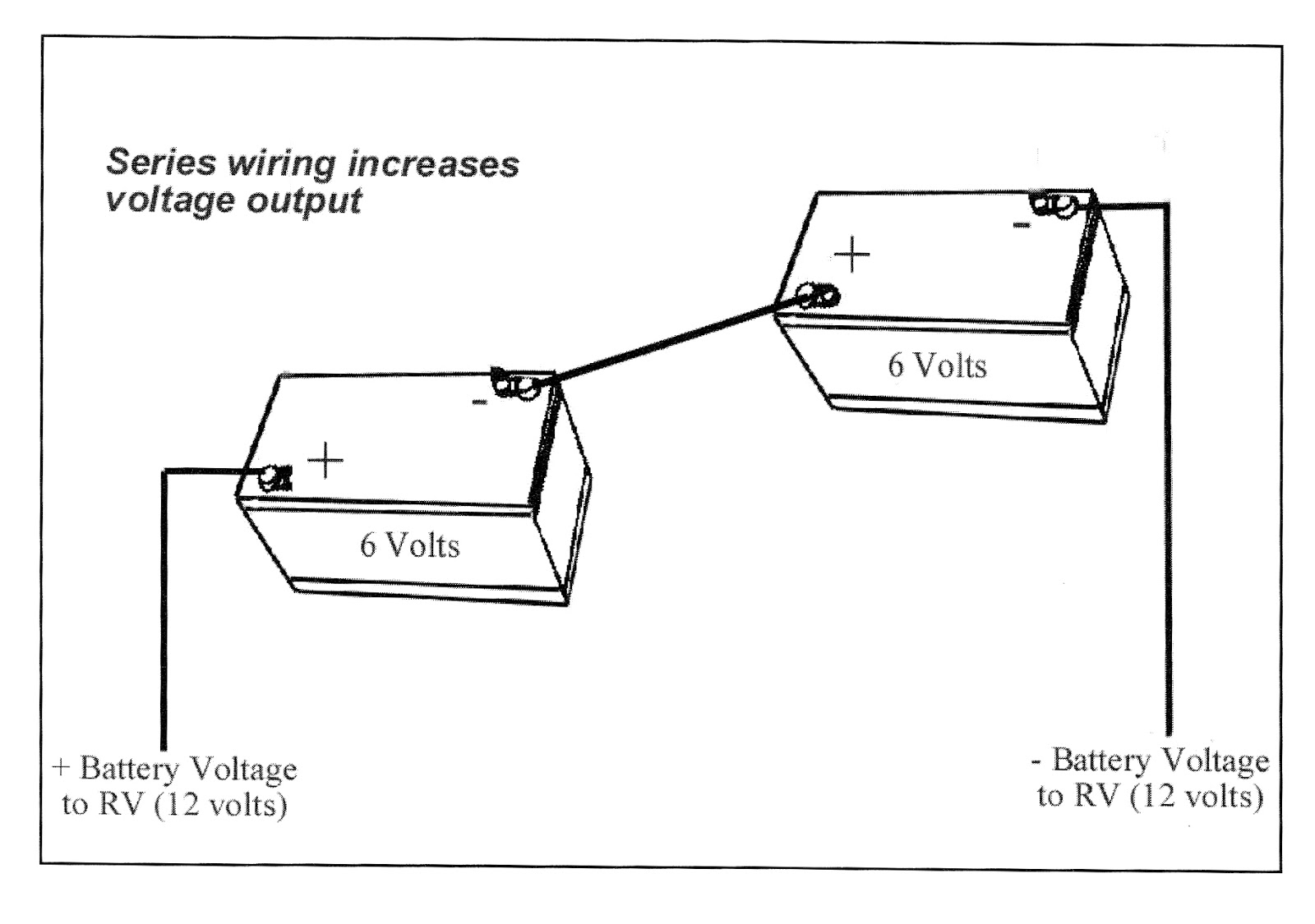 Series Battery Connection Diagram Books Of Wiring 12 Volt Parallel