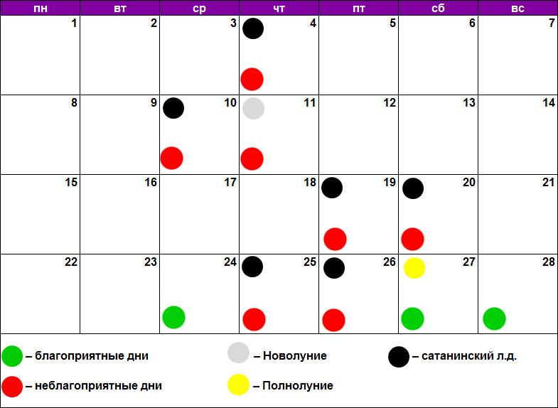 Лунный календарь наращивания февраль 2021