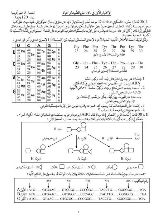 الاختبار الأول في مادة العلوم الطبيعية
