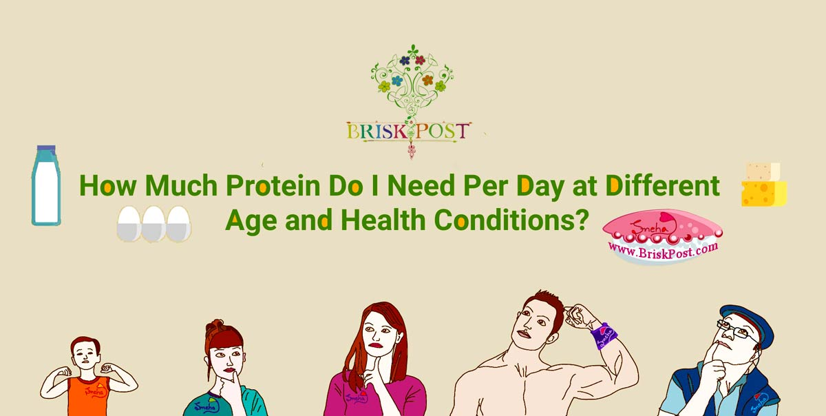 different age humans cartoon by sneha: Kid, girl, lady, muscle showing man, old man thinking how much protein I need per day at different age and health conditions