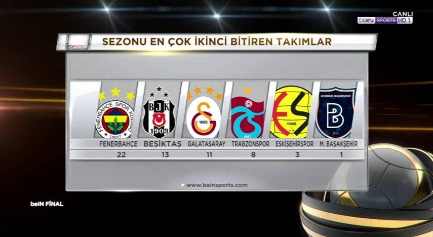 Bozkurter: Önce Gençlerbirliği, sonra Başakşehir Sırada Galatasaray var 16