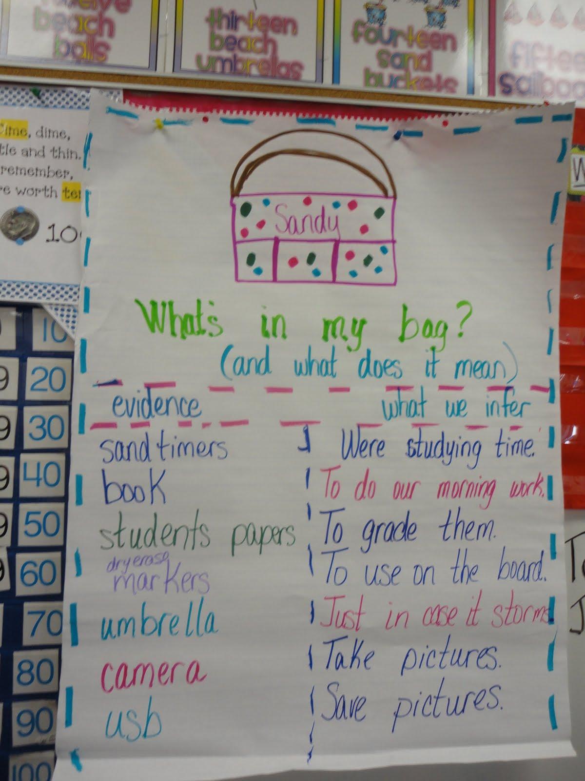 Mrs Guntorius Kindergarten Class Inferencing
