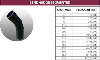 Harga Bend 45° DGR Segmented Pipa Hdpe Rucika Black