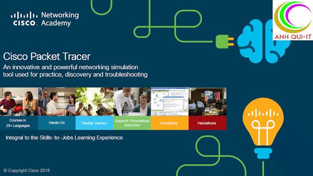 (Software) Cisco Packet Tracer 7.2 – Phần Mềm Học Mạng Máy Tính