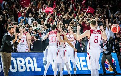 Eurobasket 2021 Elemeleri rakiplerimiz belli oldu