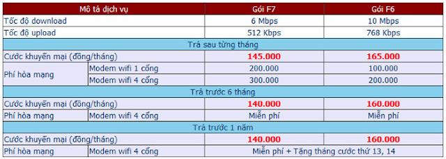 Giá Cước Internet FPT Tiếp Tục Giảm Trong Tháng 7/2015 2