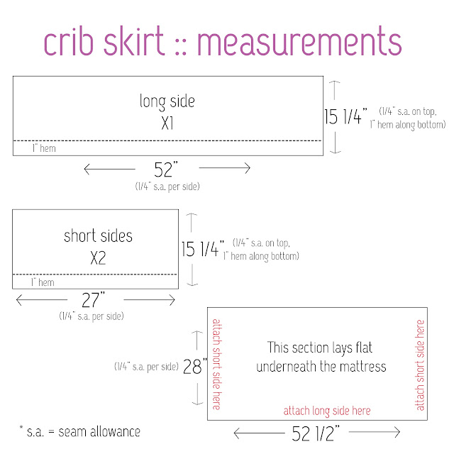 Elle Apparel: crib bedding 101
