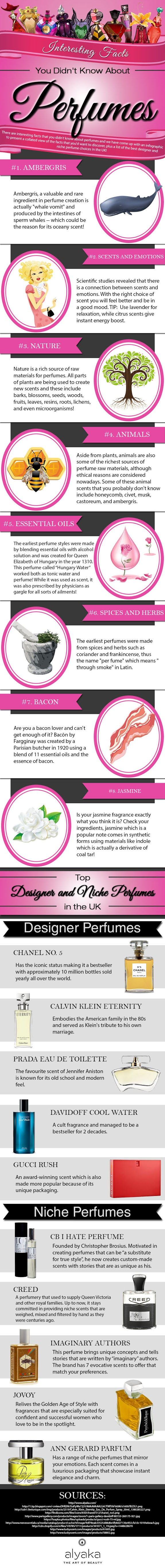 Interesting Facts You Didn't Know About Perfumes #infographic #Perfumes #Perfume #Interesting Facts