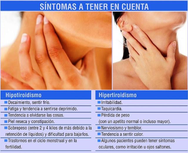 SALUD: Lo que usted debe saber sobre el Hipertiroidismo y el Hipoparatiroidismo.