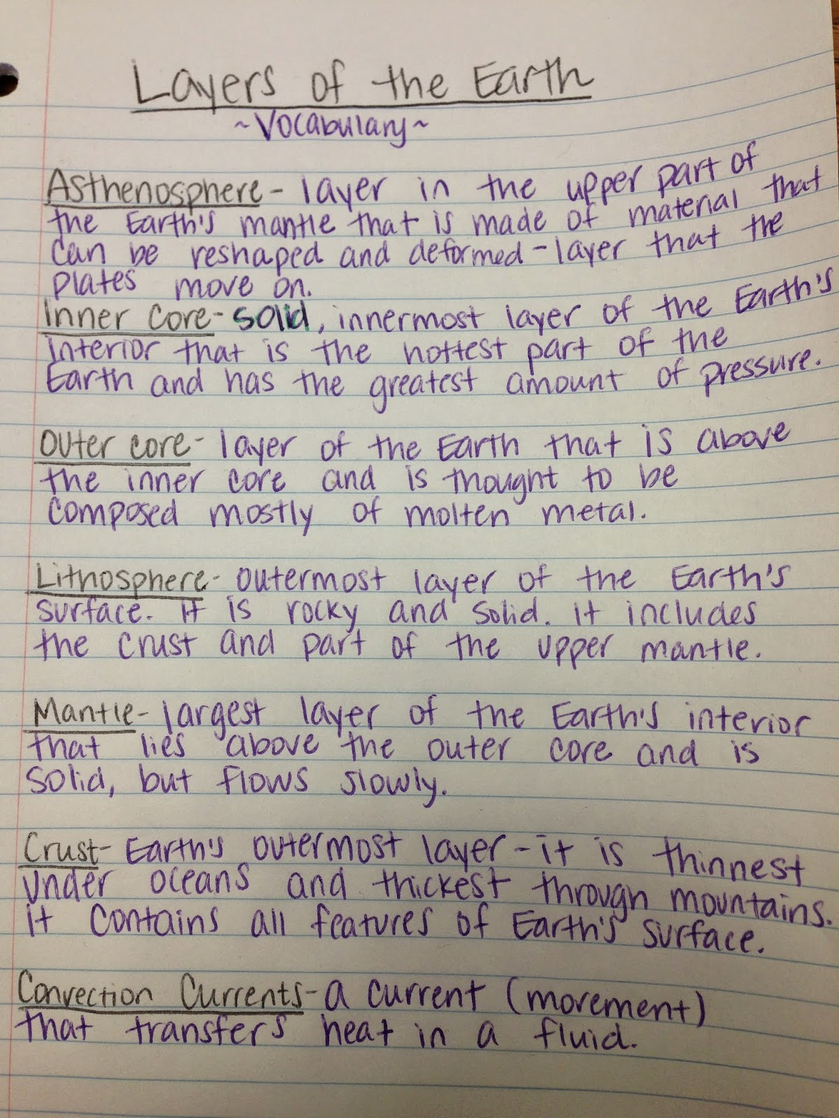 Mrs Sweek S 8th Grade Science Layers Of The Earth Foldable And Notes