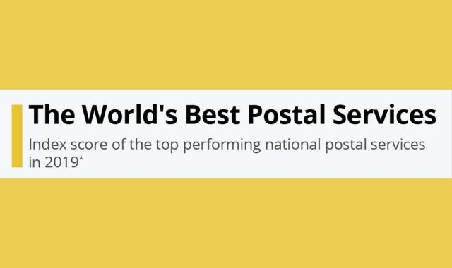Countries With the Most Amazing Postal Services