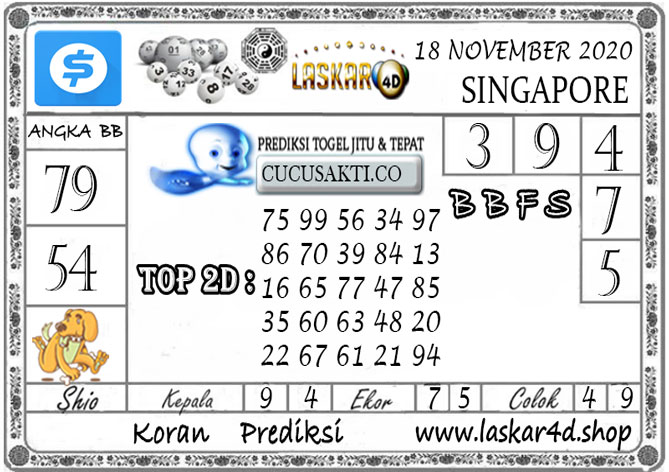 Prediksi Togel SINGAPORE LASKAR4D 18 NOVEMBER 2020