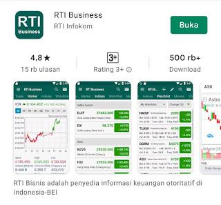 Cara Mencari EPS Pada Aplikasi RTI Business Bagi Pemula