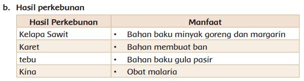 Lengkap Kunci Jawaban Kelas 4 Tema 9 Subtema 2 Pembelajaran 5 Jawaban Tematik Terbaru