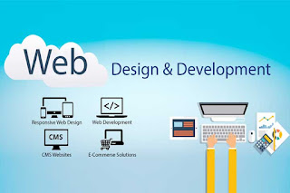 Hiring the Right Web Design Company: A Simple Guide