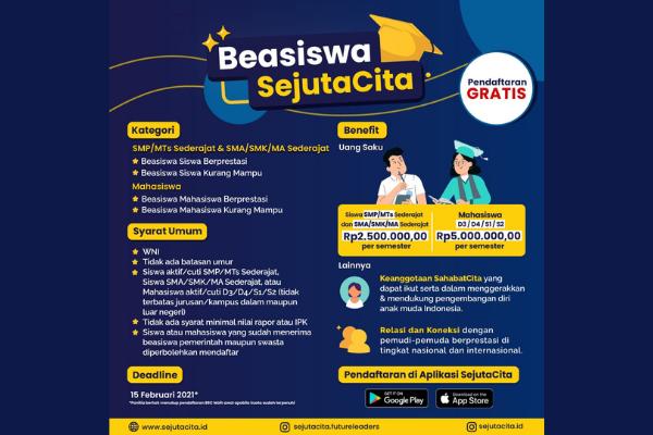 Beasiswa SejutaCita