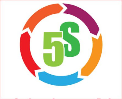 what is 5s in Hindi, benefits of 5s, 5s explanation in Hindi