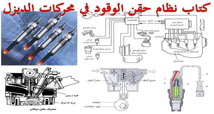 نظام حقن الوقود في محركات الديزل pdf