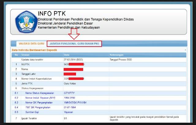 CARA CEK SK INPASSING DAN PENYETARAAN GURU NON PNS (GBPNS)