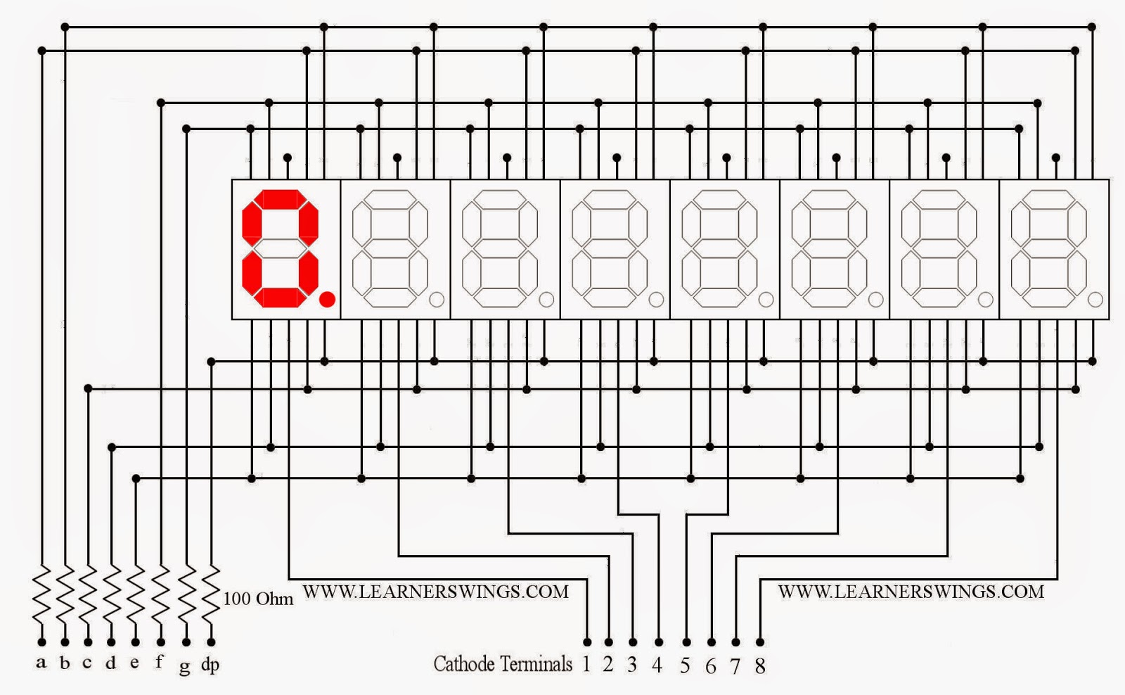 Display 0 In A Seven Segment Display Of A Cluster Of Displays Using Arduino Part 11 Of 16