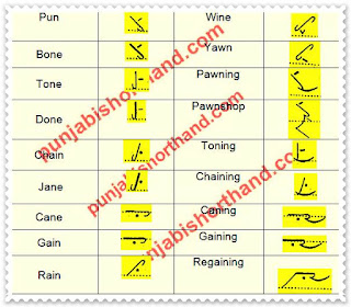 pitman-book-shorthand-exercise-51