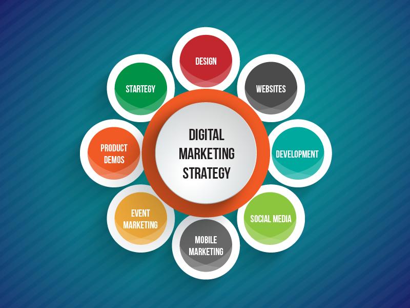 Digital marketing companies in Noida