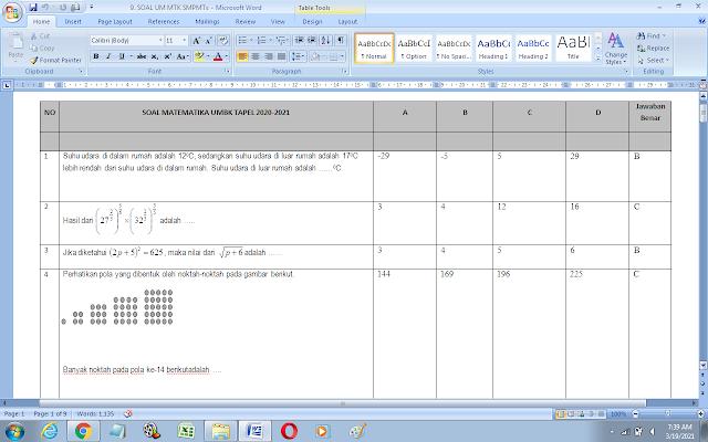 Contoh Soal Ujian Madrasah (UM) Matematika MTs