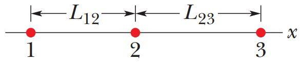 Hình ảnh minh họa câu 8 tracnghiem online Điện tích - Định luật Cu-lông