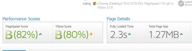 Website speed test after installing plugins Dreamhost