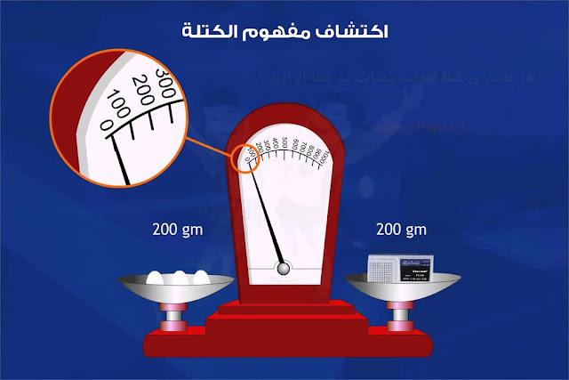 قيس كتل بواسطة الميزان، مفهوم الكتلة، قياس الكتلة، أنواع الموازين المستخدمة لقياس الكتلة