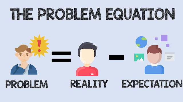 Problem Reality Expectation