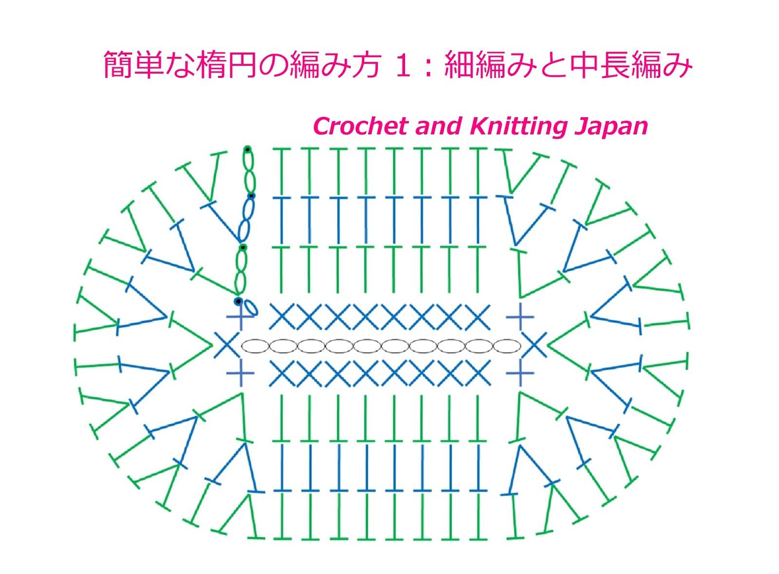 編み 円 細