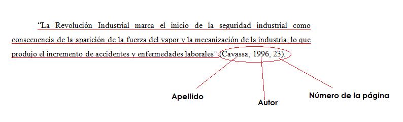 Blog De José Antonio Jiménez Falcón Cómo Citar En Apa