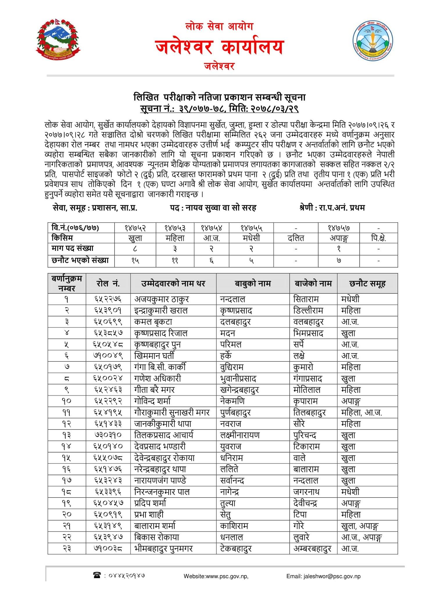 Lok Sewa Aayog Written Exam Result & Exam Schedule for NASU Admin, Jaleshwor