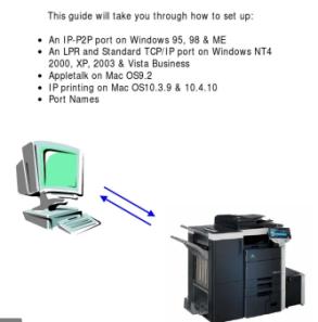 Konica Minolta IP602