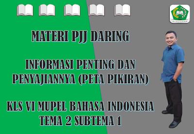 Materi Bahasa Indonesia Kelas VI Tema 2 Subtema 1 - Informasi Penting dan Penyajiannya dalam Bentuk Peta Pikiran