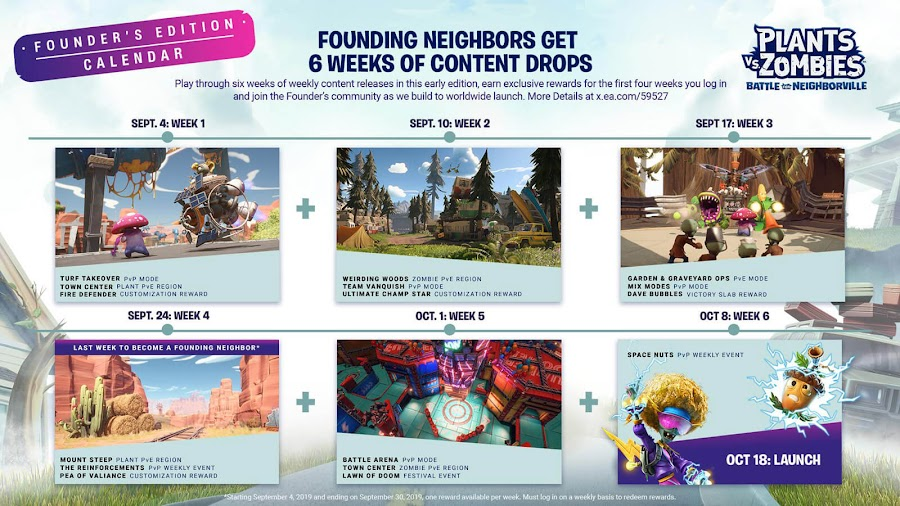 plants vs zombies battle for neighborville founders edition content roadmap pc ps4 xbox one origin access popcap games electronic arts
