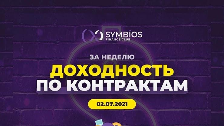 Повышение лимитов в Symbios Club