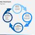 सिखने की प्रक्रिया (Learning Process) -अध्ययन की तकनीक (Learning Strategies)