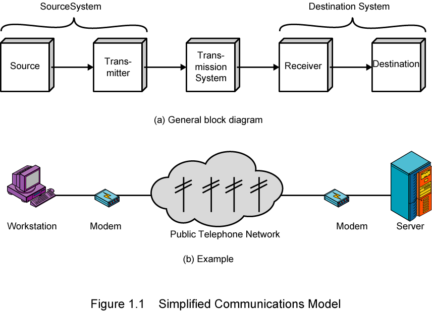 Download Course Material: Networking Basics