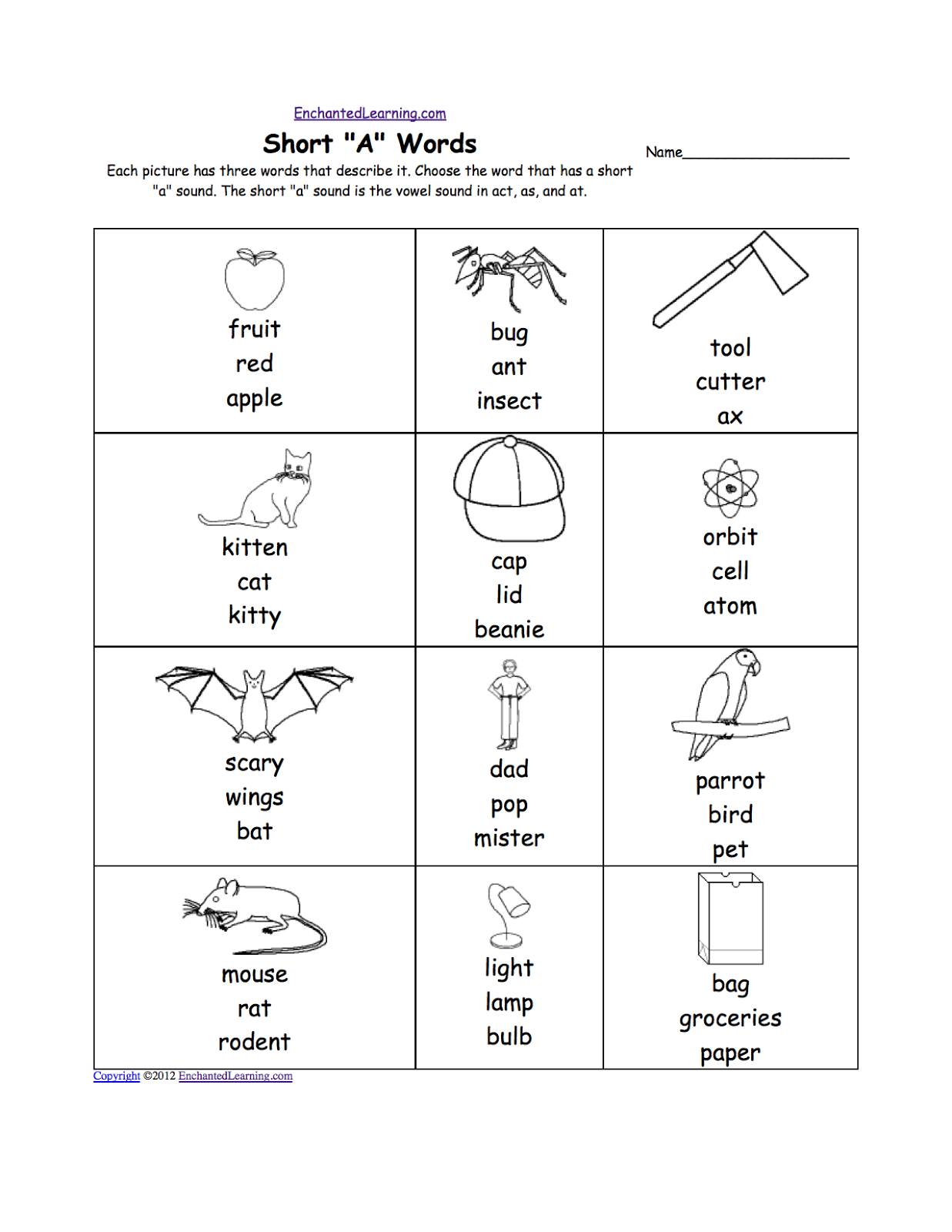 Communik8 In English Lesson 5 Short Vowel Phonics