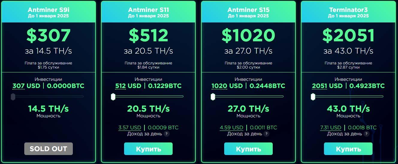 Инвестиционные планы Cryptouniverse 5