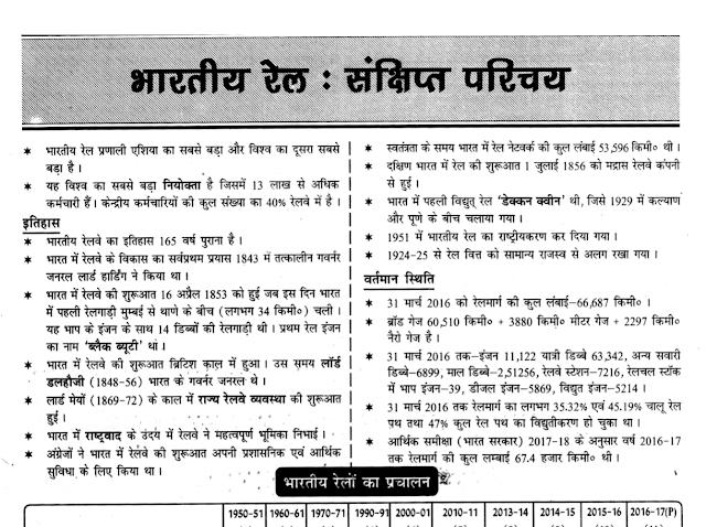 Indian Railways: Brief Introduction Hindi Download PDF ( भारतीय रेलवे :- एक परिचय पीडीएफ डाउनलोड करे )