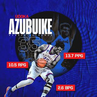 Udoka Timothy Azubuike