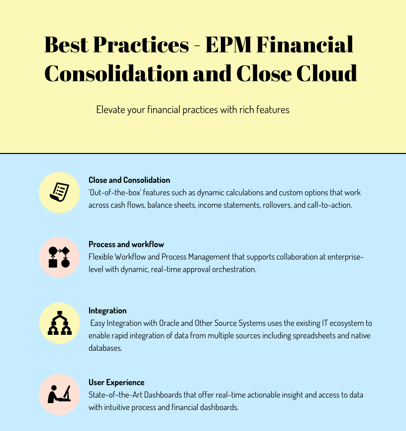 Best Practices - EPM Financial Consolidation and Close Cloud