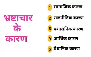 Corruption in hindi