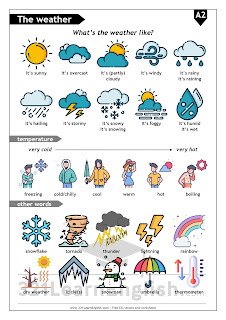 ESL vocabulary: the weather - sunny, cloudy, windy, stormy, snowy, foggy... freezing, cold, cool, warm, hot, boiling... snowflake, icicle, umbrella, thunder, lightning... - Free printable worksheets - 321LearnEnglish.com