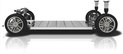 Image result for Tesla Model 3 battery